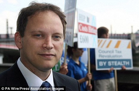 Housing Minister Grant Shapps says councils are obliged to help those facing homelessness, and urged anyone affected to act quickly