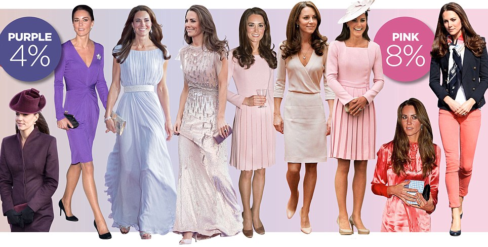 Like the Queen, Kate knows how to use colour to send out a message