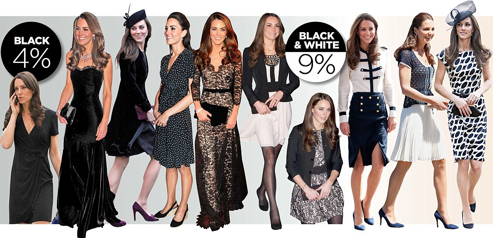 Last week the US magazine Vanity Fair declared that the Duchess of Cambridge had topped their  best-dressed list for a third time