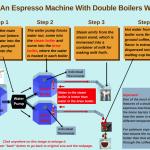 Double Boiler Components (2)