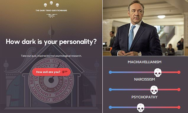How evil are YOU test reveals whether you have Machiavellian traits
