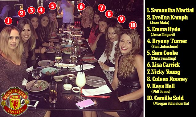 Manchester United WAGs hit the town after players decided to cancel Christmas night out