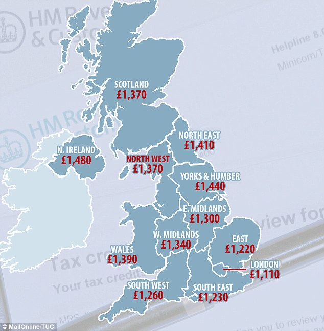 Hit hard: Government cuts to tax credits next year will hit Northern Ireland hardest, with people there missing out on an average of £1,480 each a year, the TUC has calculated