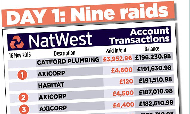 NatWest let fraudsters plunder doctor's account over eight days