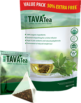 Best Weight Loss Tea