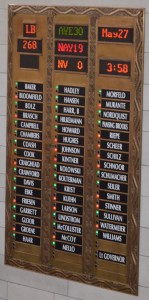 Vote board on the motion to override the Governor's veto of death penalty repeal.