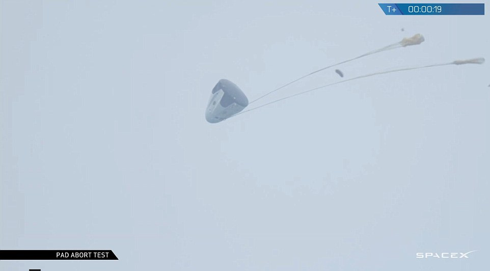 Drogue parachutes were used to stabilise the spacecraft as it began to make its descent