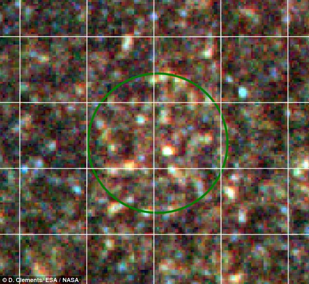 Pictured here is one of the most distant galaxy clusters ever found. The image is made up of three colour Herschel images of the clumps identified by Planck. Blue, green and red represent infrared light at successively longer wavelengths