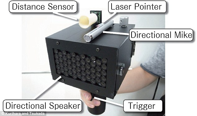 Back in 2012, a team of Japanese researchers designed a 'gun' called the Speech Jammer, shown, which they claimed could be used to stop people talking nearby.When pointed at someone, it throws their words back at them in 0.2 seconds, apparently making it nearly impossible for them to talk