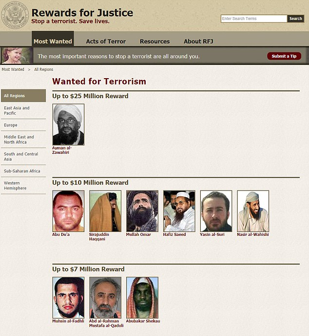World most wanted terrorists: The U.S. State Department's 'Rewards for Justice' offers huge sums of money for information on terror leaders. Al Qaeda chief Ayman al-Zawahiri tops the list with a $25million reward