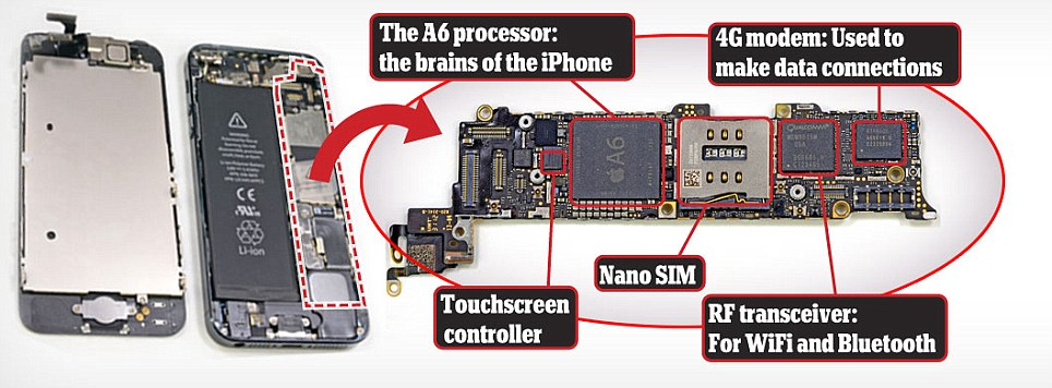 Inside the iPhone: Despite the luxury exterior of Apple's new device, the insides are much more like a computer