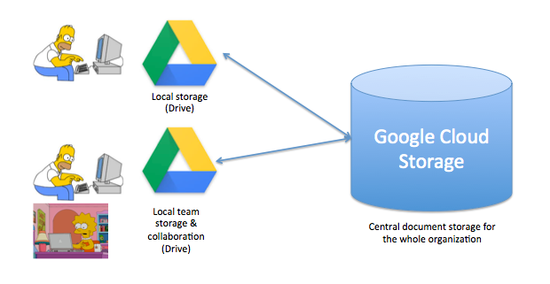 google-drive-cloud-storage-01