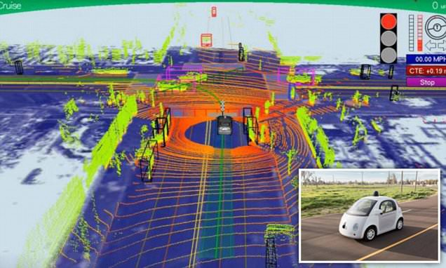 Self-driving cars tricked into seeing 'ghost' obstacles using a laser pointer