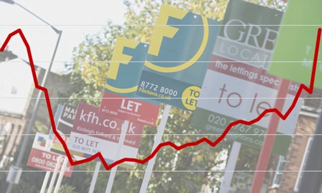 Have we seen peak buy-to-let as landlord stamp duty rush sees purchases treble?