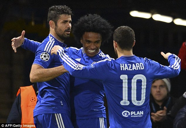 The former Shakhtar Donetsk wide man was one of few shining lights for last season as Chelsea struggled