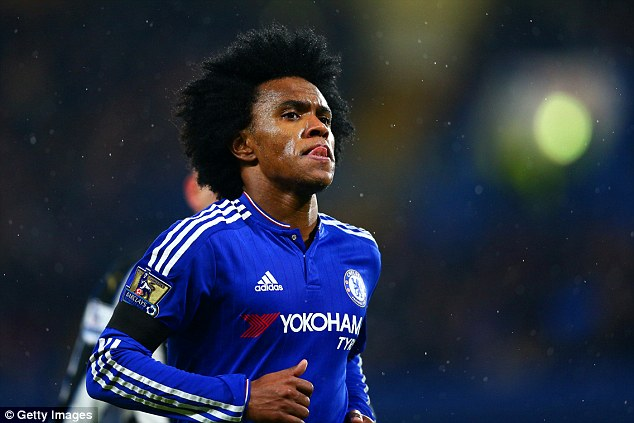 Willian was named both Players' Player of the Year and Club Player of the Year for the 2015-16 season
