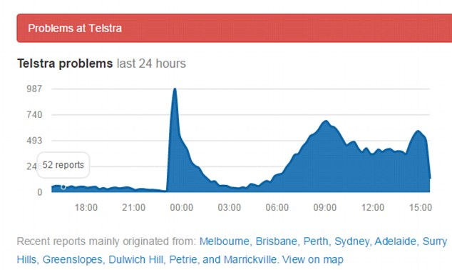 The main problems listed on Aussie Outages relate to internet, network reception and phone issues