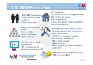 SinDominio_SERMAS