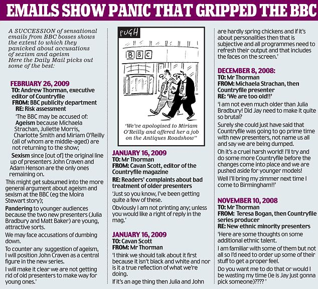 Emails panel