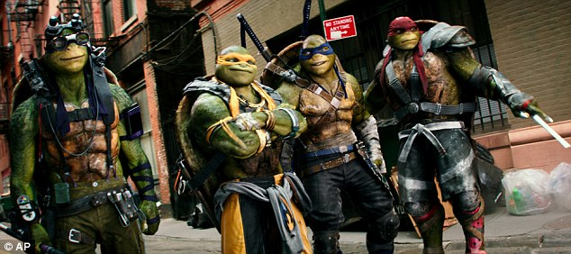 Under performing: Teenage Mutant Ninja Turtles: Out Of The Shadows only managed to pull in a disappointing $35.3 million over the weekend. Still it was enough to gain the top spot