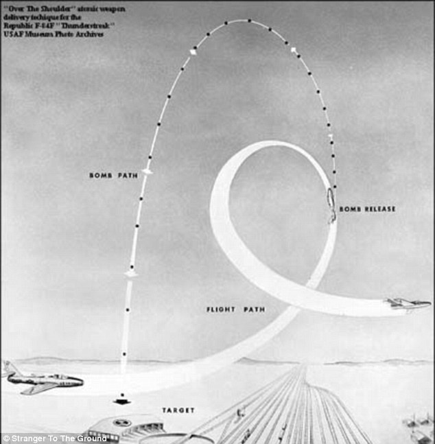 Flying a Boeing B-47 Stratojet bomber, Richard Bach released a bomb past the target as he pulled the jet up into a steep climb ¿ sending the bomb upwards int the air. Traveling along a high arc path, the bomb flung back over to the mark as the plane lopped around out of the danger zone