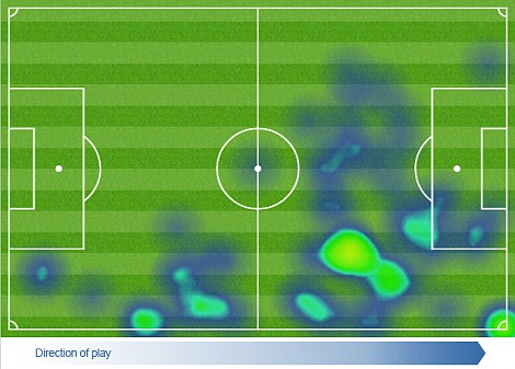 Pedro's heat map against West Brom. CLICK HERE for more like this