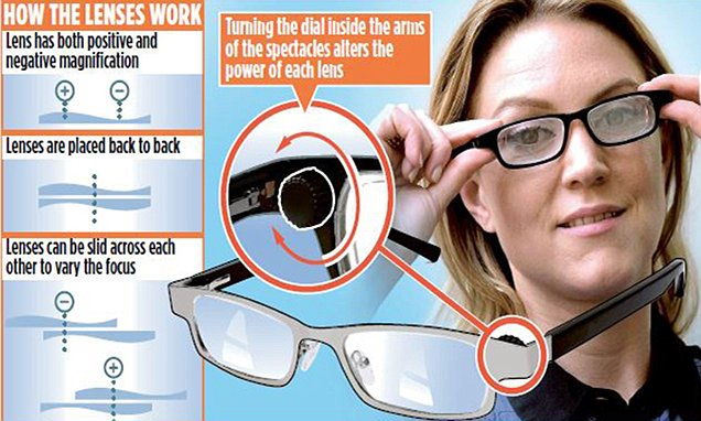 Eyejusters glasses enables the wearer to bring whatever they want to look at into focus