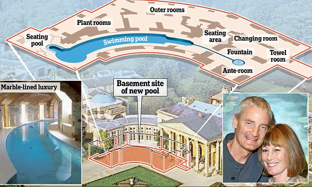 James Dyson's basement swimming pool in his home could land him in hot water