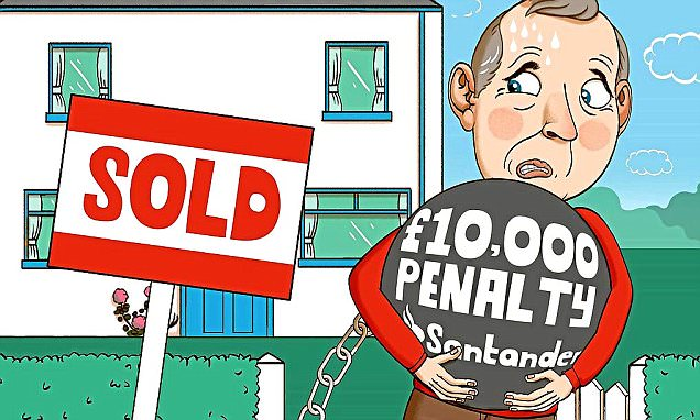 ASK TONY: Santander is chargingme £10,000 to repaymy mortgage early