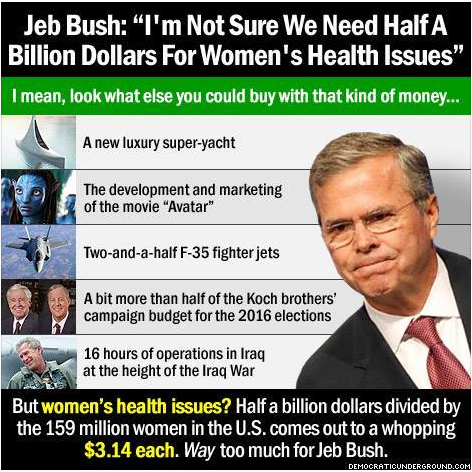 "Jeb Bush: ""I'm not sure we need a billion dollars for women's health issues."""