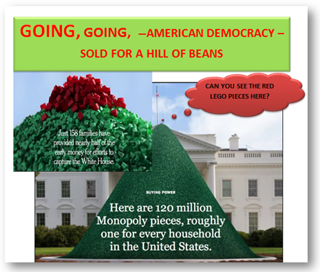 American Democracy sold for a hill of beans