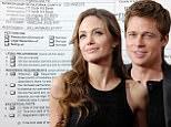 PITT-JOLIE-Brad-Angelina-Divorce-Papers-200916-RAT001-EXCL.JPG