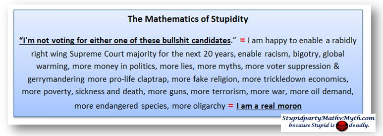 The Mathematics of Stupidity
