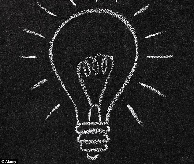 Bright ideas: We asked experts for help in narrowing down the best investments