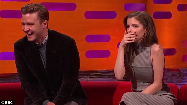 Stunned: Robbie Williams left Hollywood star Anna Kendrick speechless after recounting an explicit X rated story during an appearance on The Graham Norton Show