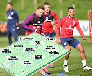 All-out attack for Gareth Southgate as England's interim boss takes centre stage with