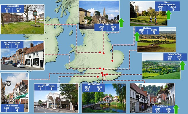 This graphic shows the top 10 places to live in Britain, according to the latest research conducted by Halifax
