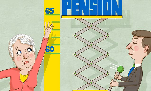 ASK TONY: First Aviva messes up my pension, then says I should work till 65! And now they