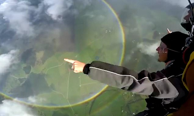 Video shows skydiver Anthony Killeen soar over rainbow in the shape of a perfect circle