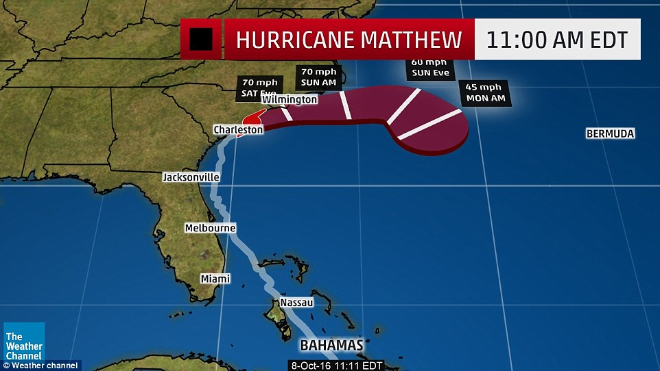 Matthew was centered about 60 miles southeast of Cape Hatteras, North Carolina on Sunday as it moved out to sea