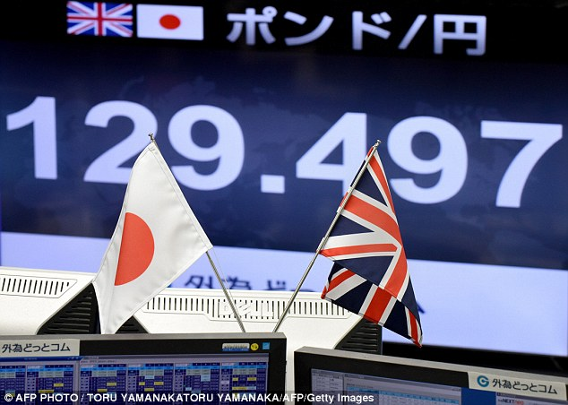 "Japanese and British flags placed in front of a monitor showing the Japanese yen rate against the British pound at a brokerage in Tokyo today. The pound suffered a ""flash crash"" in Asia on a computer-generated sell-off"