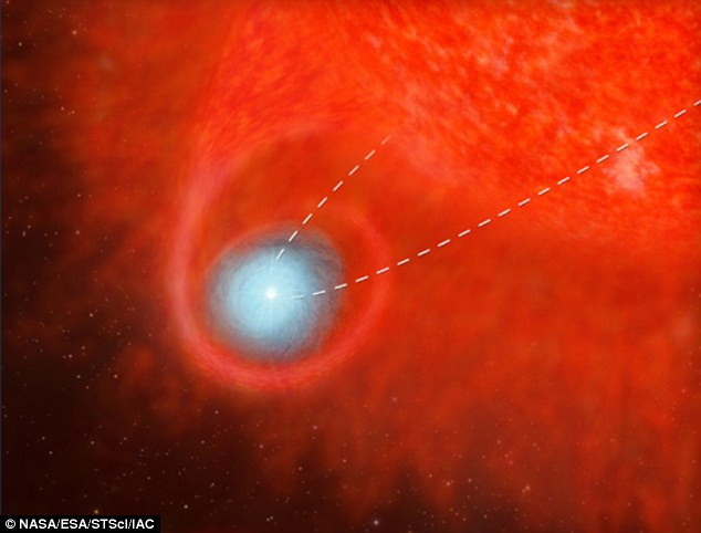 As the companion orbits in its elliptical path, it strays close enough to the red giant that material is sucked away and settles into an accretion disc around the smaller star