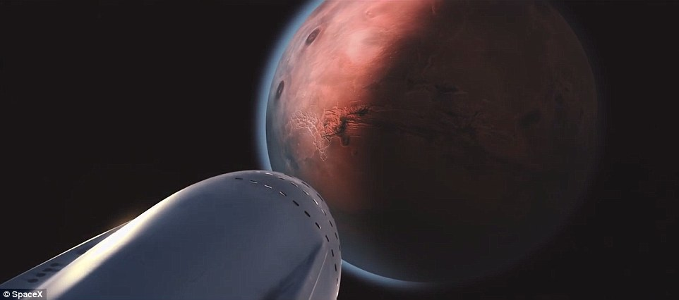 The Interplanetary Transport System (ITS), was formerly known as the Mars Colonial Transporter (MCT).