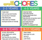 Are these chores age appropriate?