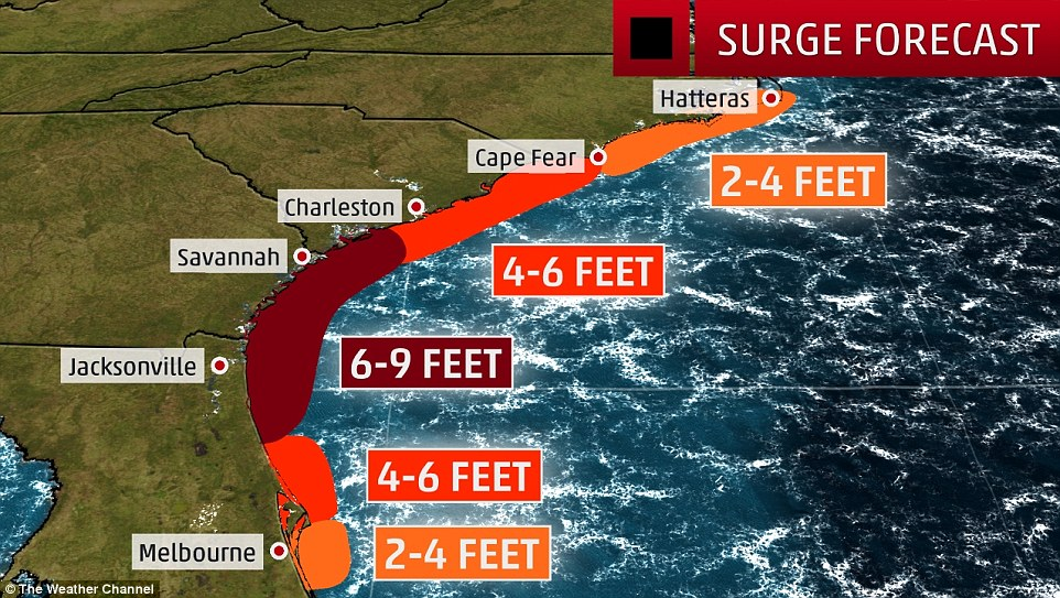 This graphic identifies where the storm surge (rising water moving inland by the force of the wind) is most likely to reach and who is at most at risk; Earlier fears of 11ft surges appear to have subsided but Jacksonville and Savannah was facing 9ft
