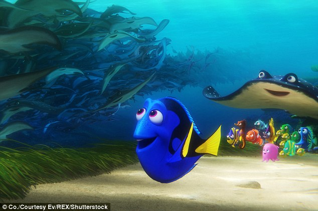 Summer smash: The sequel to 2003's Finding Nemo opened internationally in June but benefited from a late release in some European countries in September