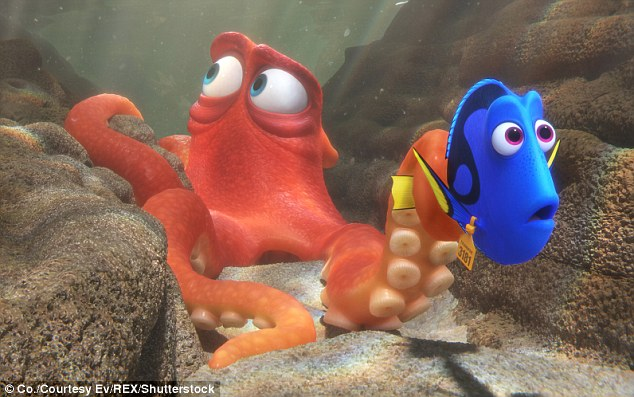 Netting a huge trawl:  Pixar-Disney's Finding Dory has crossed $1 billion worldwide after 17 weeks on release