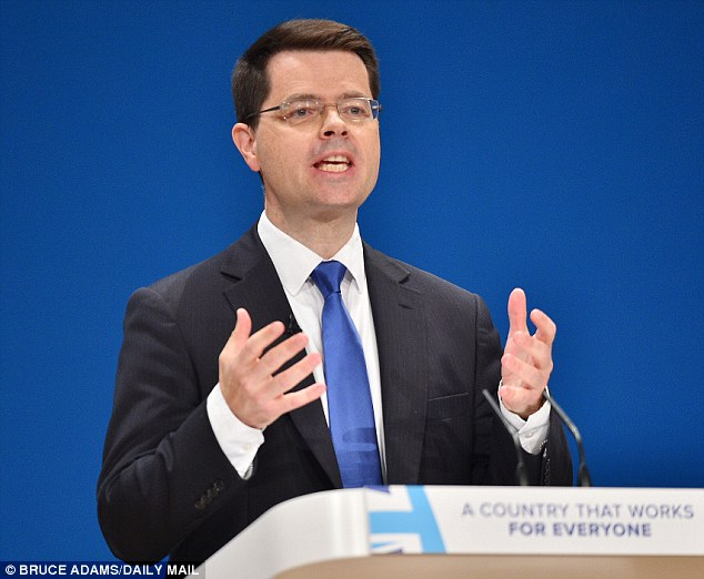 Northern Ireland Secretary James Brokenshire has suggested Ireland's borders could be strengthened to avoid the need for a 'hard' border with Northern Ireland after Brexit