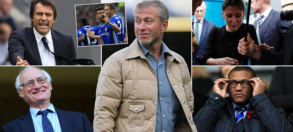 Roman's Chelsea plan: A secret transfer hitlist, youngsters and matching Man Utd