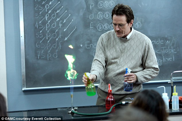 When preparing for his role as Walter White in the hit series Breaking Bad, actor Bryan Cranston was shocked to find out that his chemistry teacher character would turn into a cold-blooded killer